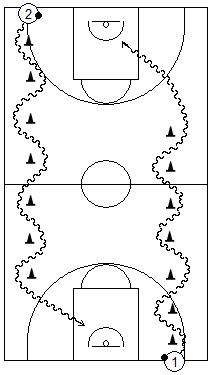 Gráfico de baloncesto que recoge juegos con dos jugadores sorteando conos en su camino hasta anotar