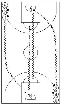 Gráfico de baloncesto que recoge ejercicios de tiro en una competición entre equipos tirando tras bote en carrera en dos filas