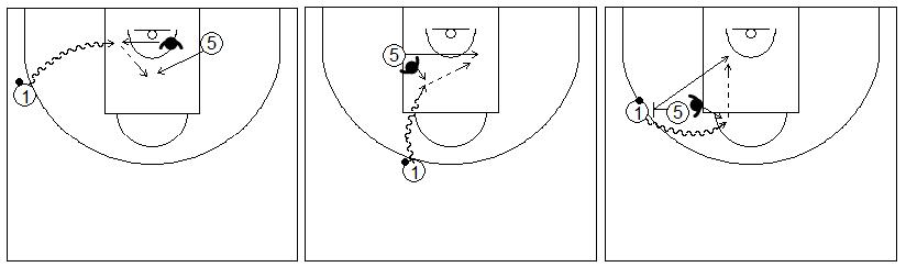Gráficos de baloncesto que recogen ejercicios de juego en el perímetro en un 2x0 con penetraciones y generación de espacios entre exterior e interior, con defensa (2x1)