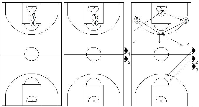 Gráfico de baloncesto que recoge ejercicios de contraataque tras palmeos