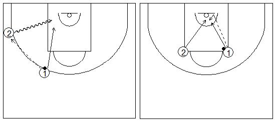 Gráficos de baloncesto que recogen ejercicios de tiro con una presión real al tirador