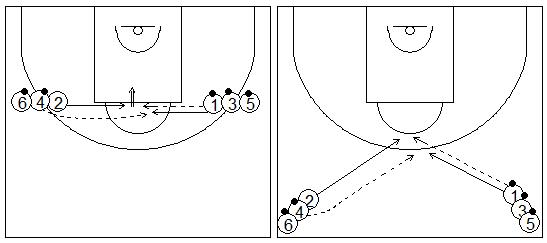 Gráfico de baloncesto que recoge ejercicios de tiro en una rueda en un cuarto y medio campo