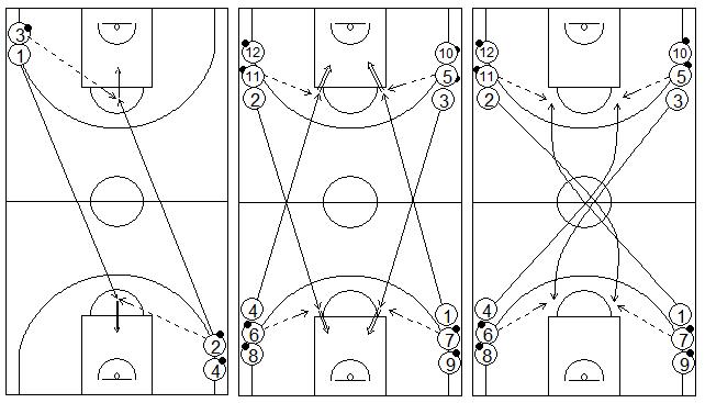 Gráficos de baloncesto que recogen ejercicios de tiro en una rueda tras recepción en carrera en todo el campo