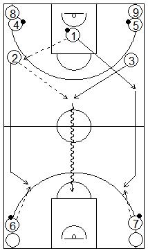 Gráfico de baloncesto que recoge ejercicios de tiro con cinco balones