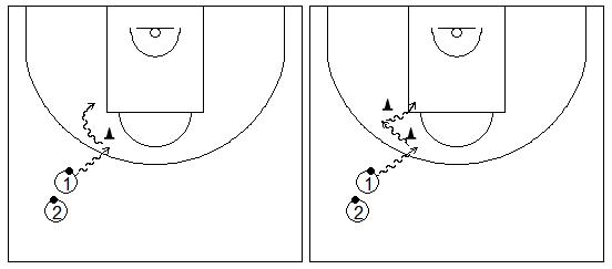 Gráficos de baloncesto que recogen ejercicios de tiro tras cambio de dirección usando conos como referencia