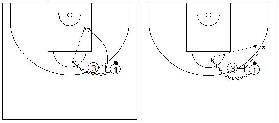 Gráficos de baloncesto que recogen ejercicios de tiro dentro de la zona tras un bloqueo directo