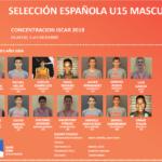 Foto de baloncesto que recoge la convocatoria de jugadores y técnicos de la Selección Española U15 Masculina en Íscar
