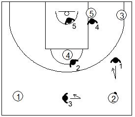Gráfico de baloncesto que recoge una zona 1-2-2 press con el balón en el frontal
